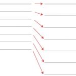Come creare linee equidistanti in Illustrator