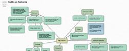 bubblus è uno strumento per creare schemi online