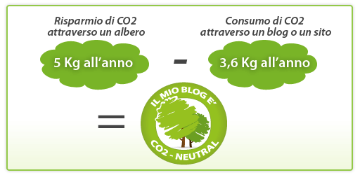 Il mio blog è CO2 Neutral